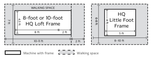 moxie foot print 600